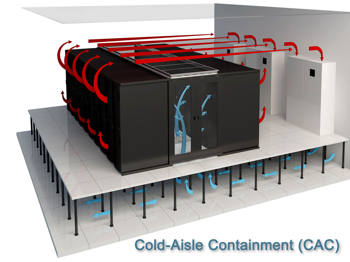 diagram of cold aisle contaiment airflow