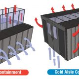 hot and cold aisle containment diagrams showing airflow
