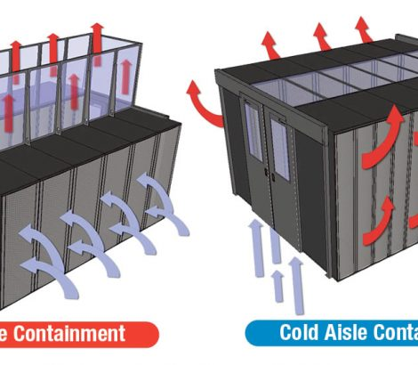 Implementing a Hot or Cold Aisle Containment System and Difference Between